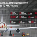 Emirates Engineering reconfigures second Boeing 777-200LR aircraft